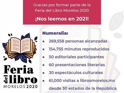 """<a href=""""/noticias/alcanza-feria-del-libro-morelos-2020-impacto-en-30-estados-de-mexico-y-28-paises"""">Alcanza Feria del Libro Morelos 2020 impacto en 30 estados de México y 28 países</a>"""